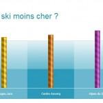 bons-plans-ski-express