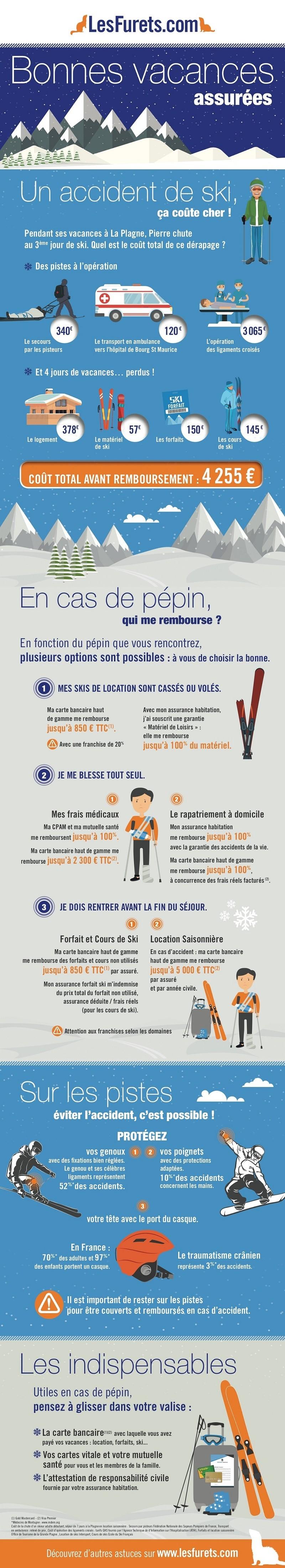 infographie_ski_complet_LesFurets.com_v3_