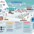 Infographie France Montagnes_mesures sanitaires_2021